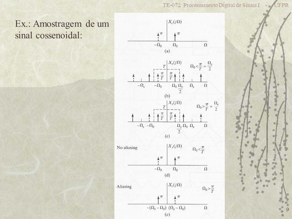Ex.: Amostragem de um sinal cossenoidal: