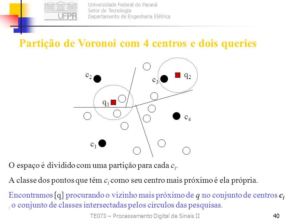 Partição de Voronoi com 4 centros e dois queries