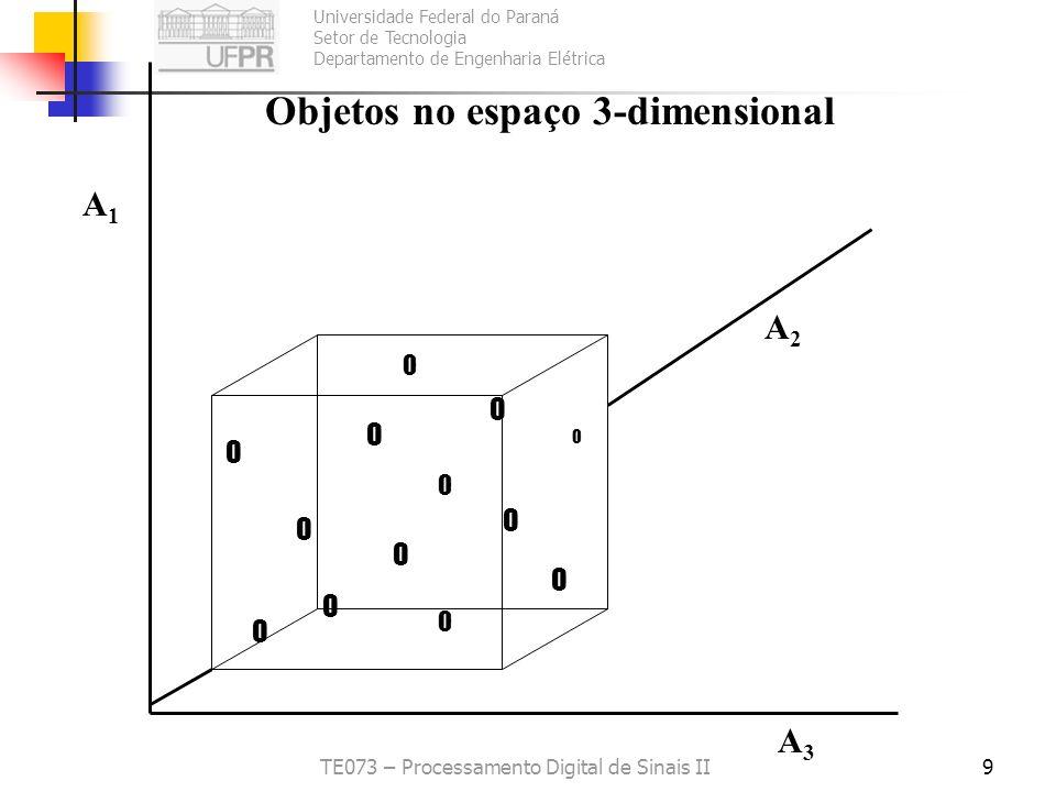Objetos no espaço 3-dimensional