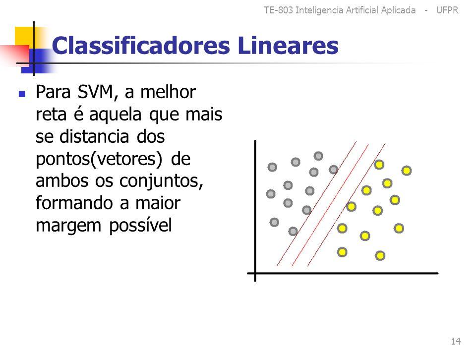 Classificadores Lineares