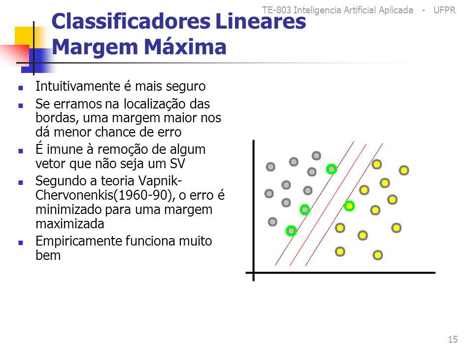 Classificadores Lineares Margem Máxima