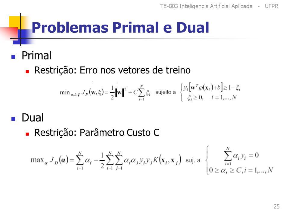 Problemas Primal e Dual