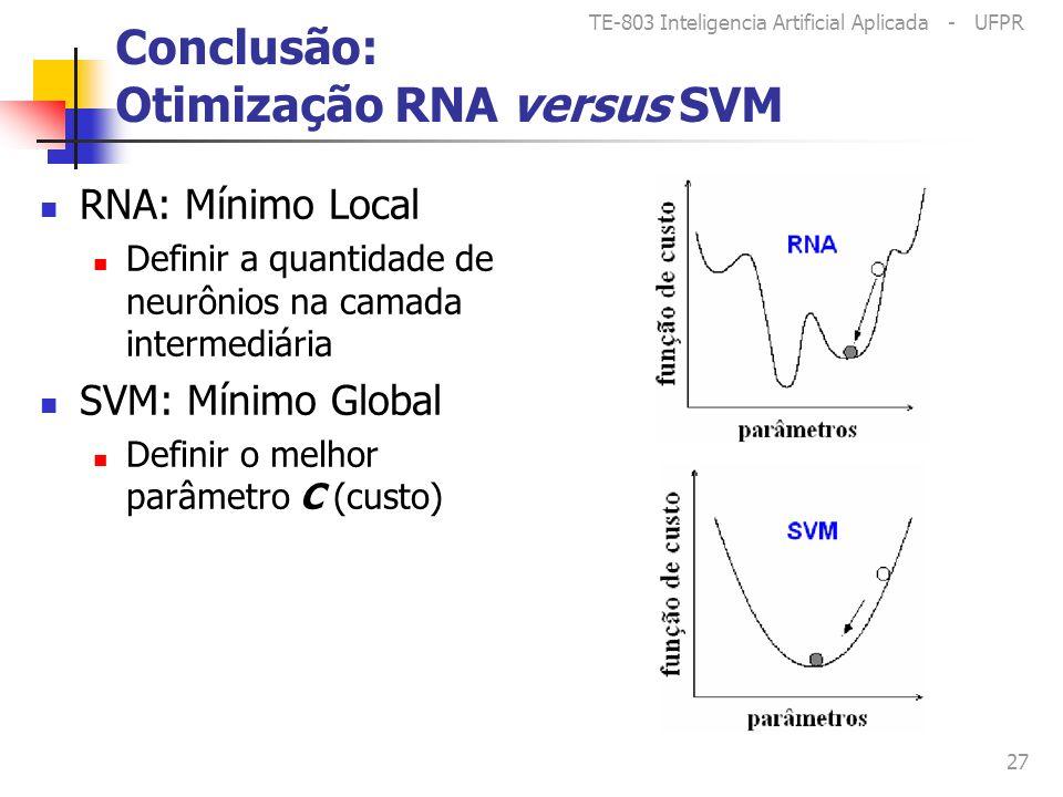 Conclusão: Otimização RNA versus SVM
