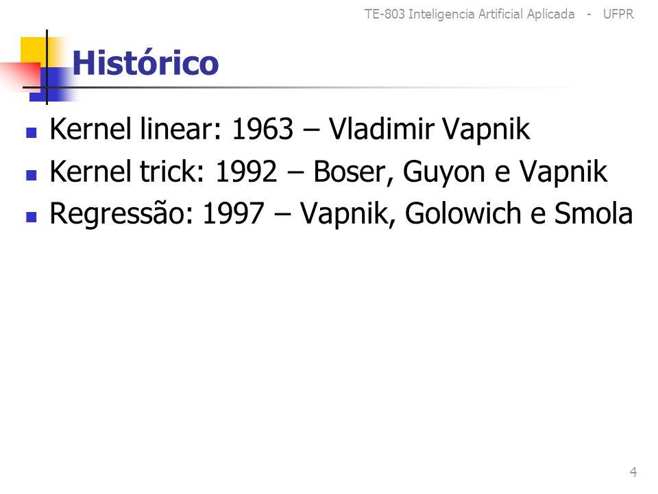 Histórico Kernel linear: 1963 – Vladimir Vapnik