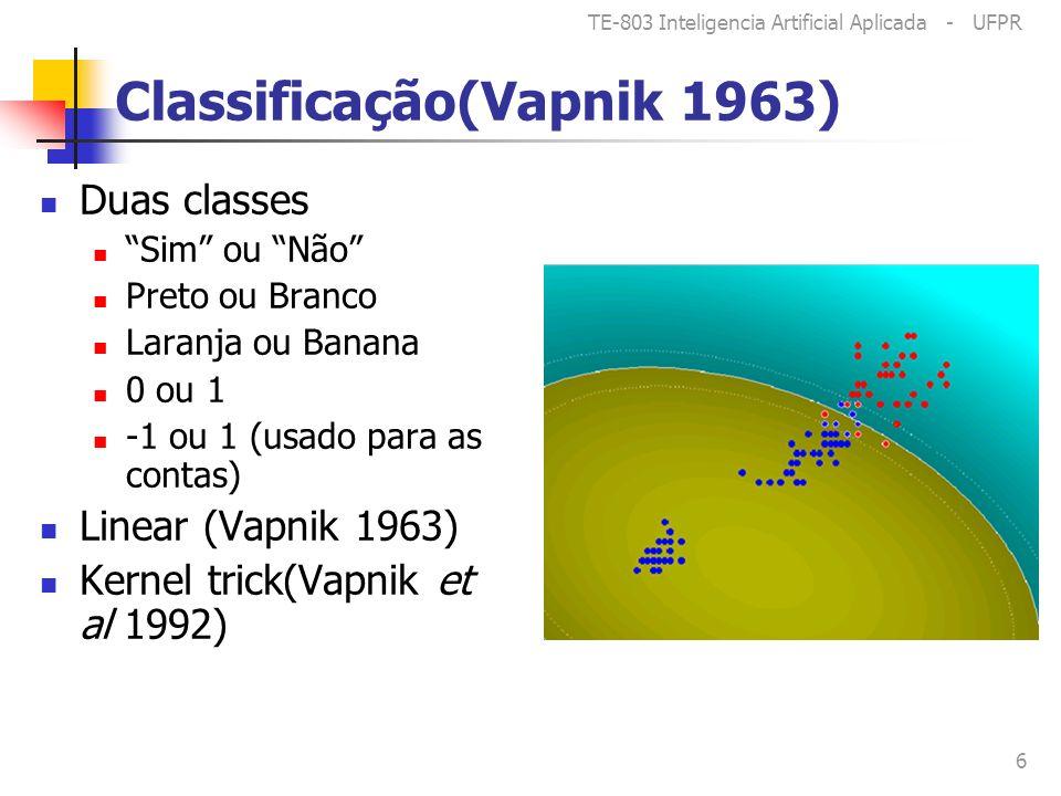 Classificação(Vapnik 1963)