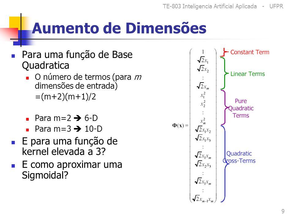 Aumento de Dimensões Para uma função de Base Quadratica