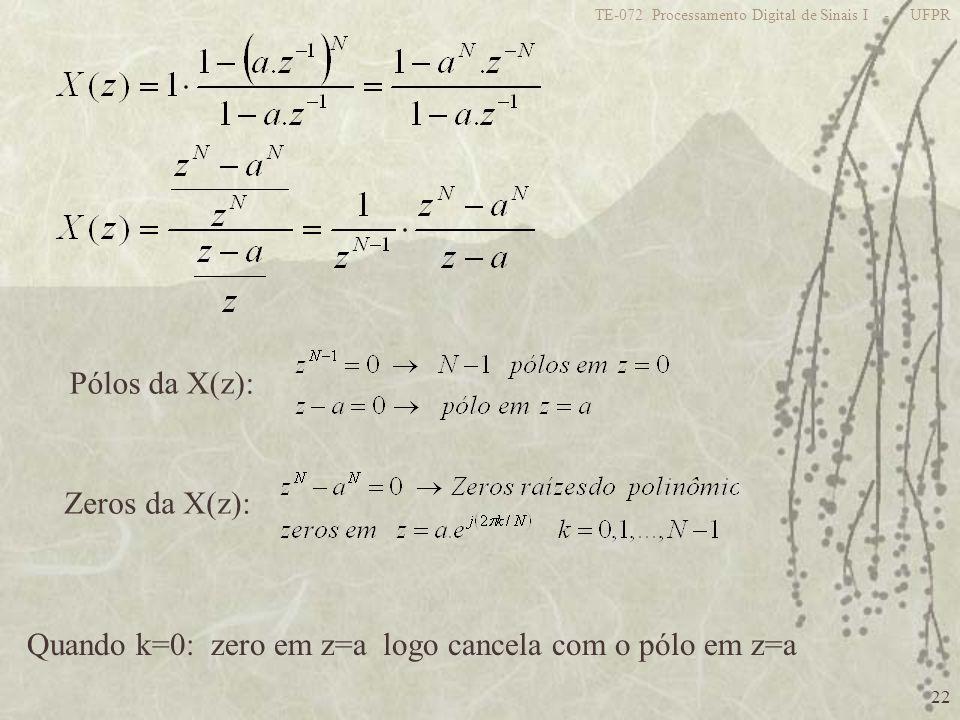 Quando k=0: zero em z=a logo cancela com o pólo em z=a
