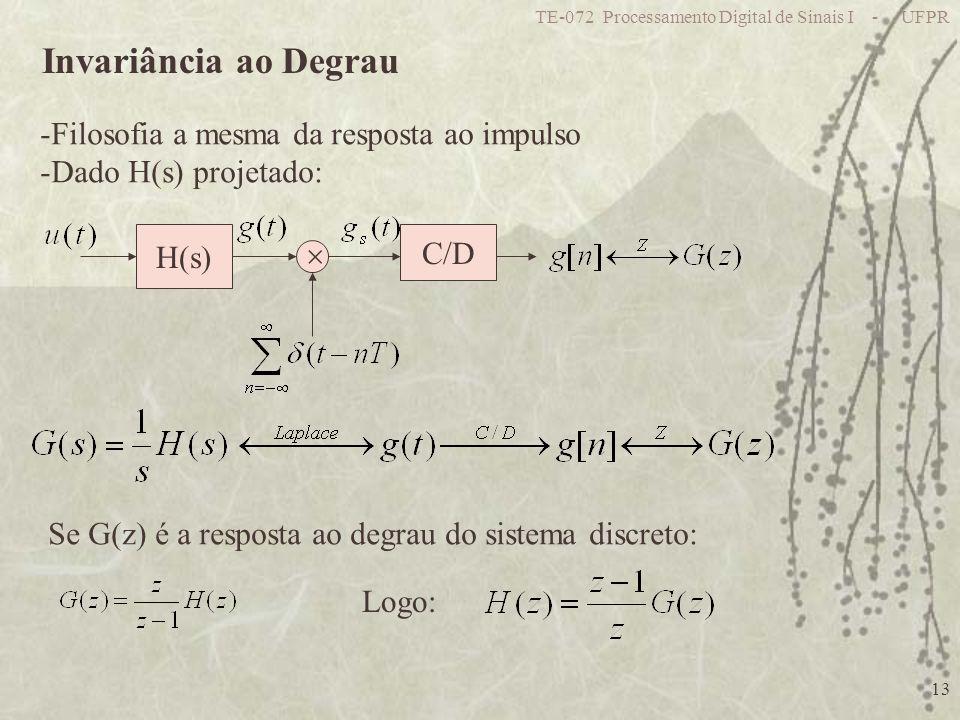 Invariância ao Degrau Filosofia a mesma da resposta ao impulso