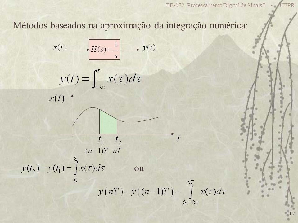 Métodos baseados na aproximação da integração numérica: