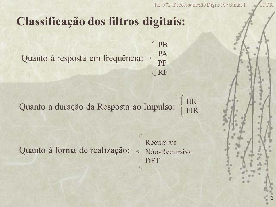 Classificação dos filtros digitais: