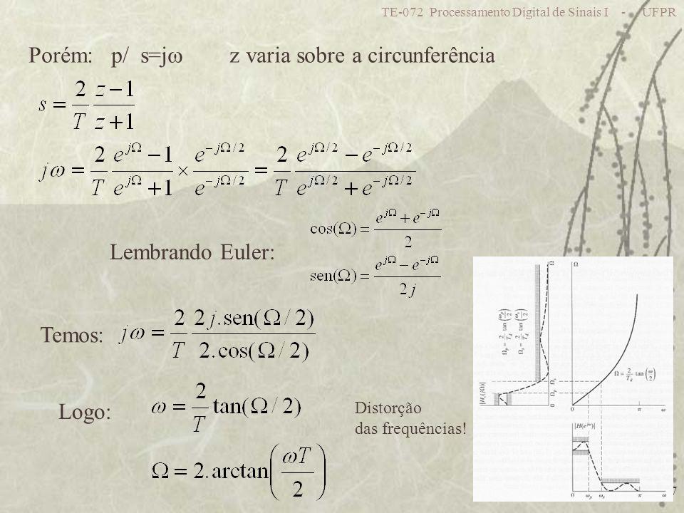 Porém: p/ s=j z varia sobre a circunferência