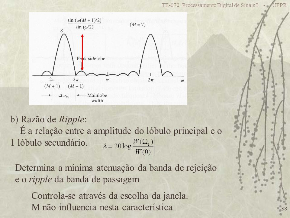 É a relação entre a amplitude do lóbulo principal e o