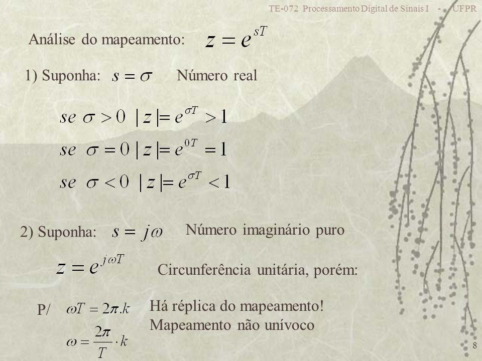 Análise do mapeamento: