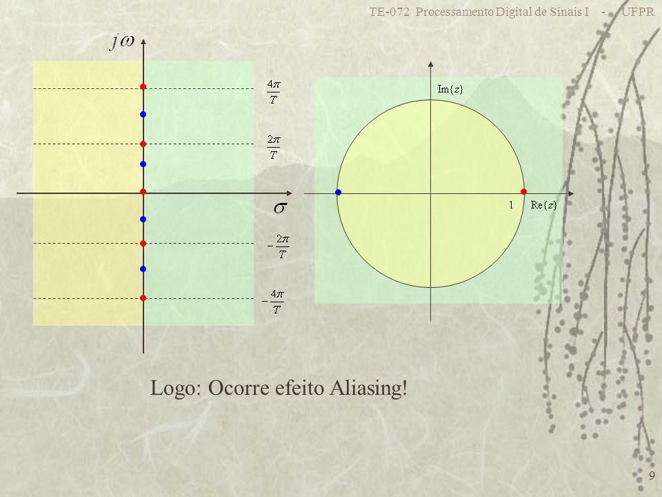Logo: Ocorre efeito Aliasing!
