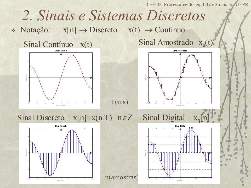 2. Sinais e Sistemas Discretos