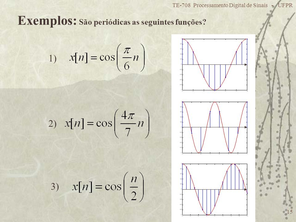 Exemplos: São periódicas as seguintes funções