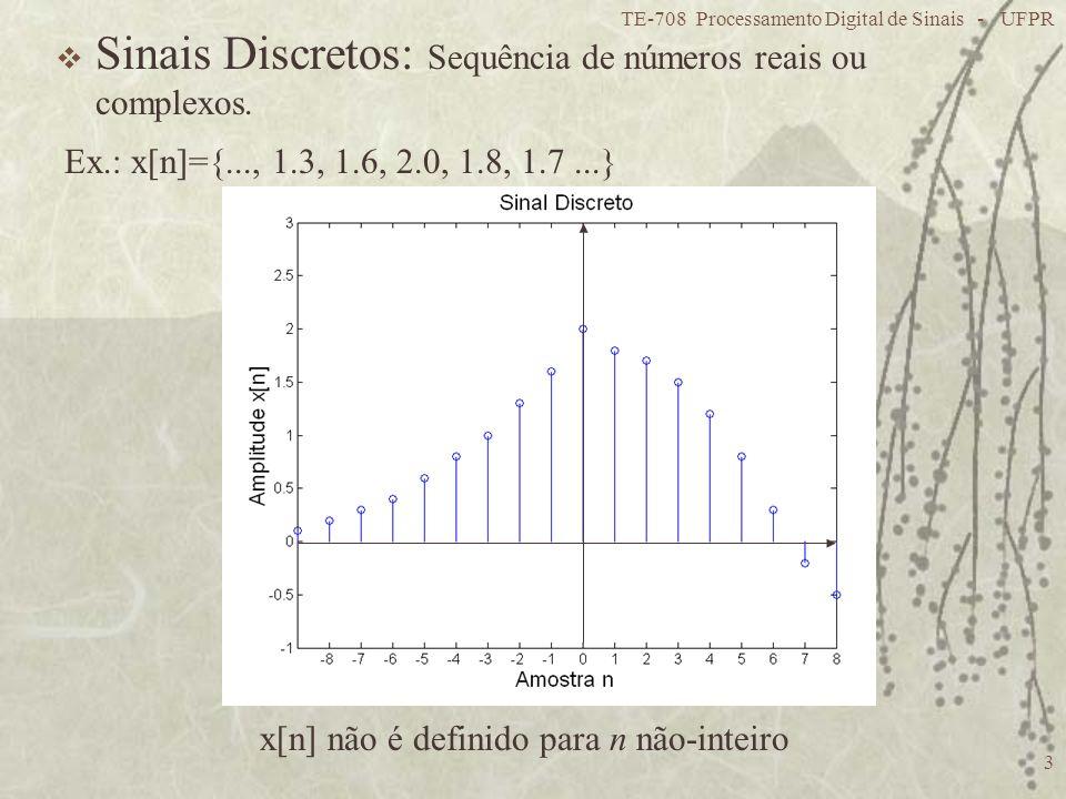 Sinais Discretos: Sequência de números reais ou complexos.