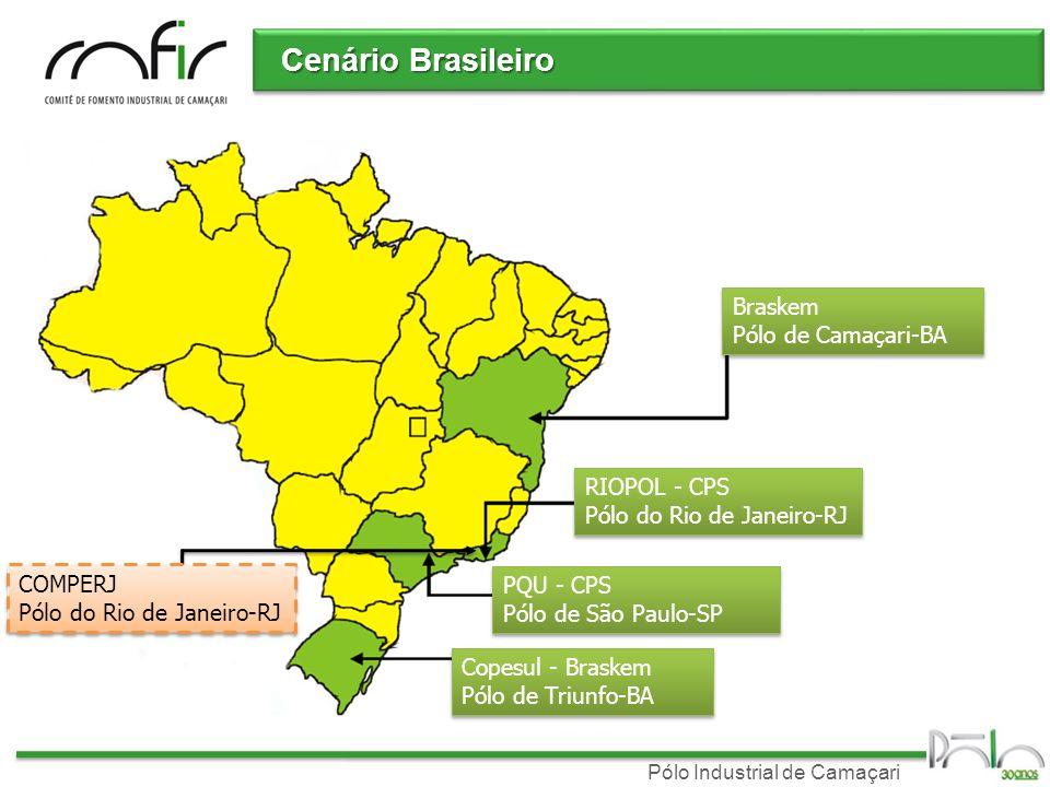 Cenário Brasileiro Braskem Pólo de Camaçari-BA