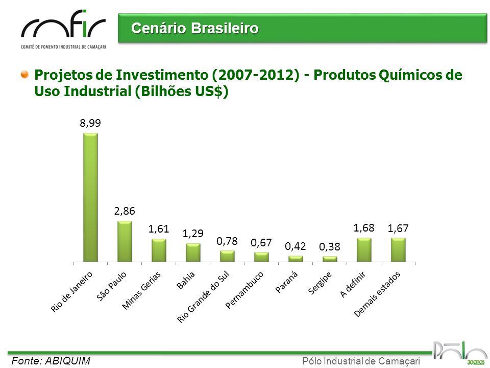 Cenário Brasileiro Projetos de Investimento (2007-2012) - Produtos Químicos de Uso Industrial (Bilhões US$)