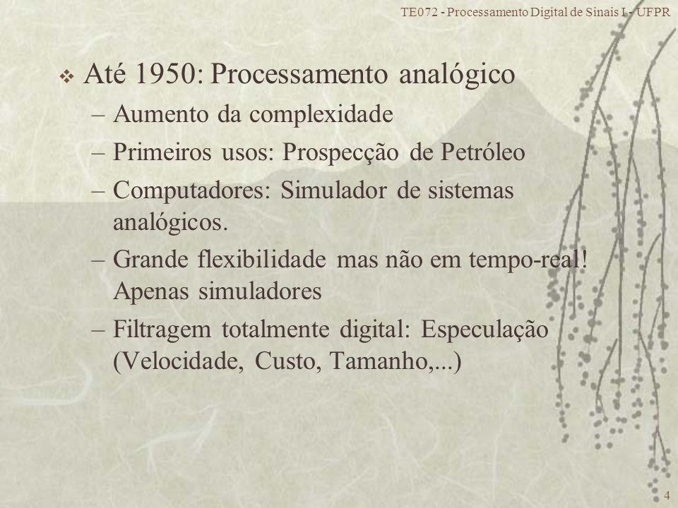 Até 1950: Processamento analógico