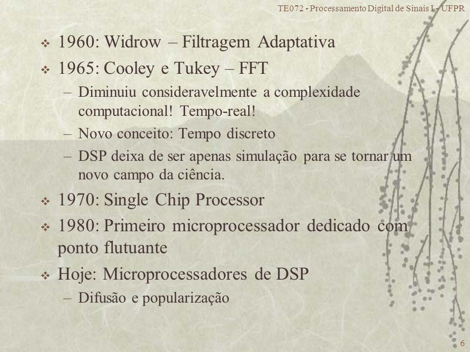 1960: Widrow – Filtragem Adaptativa 1965: Cooley e Tukey – FFT
