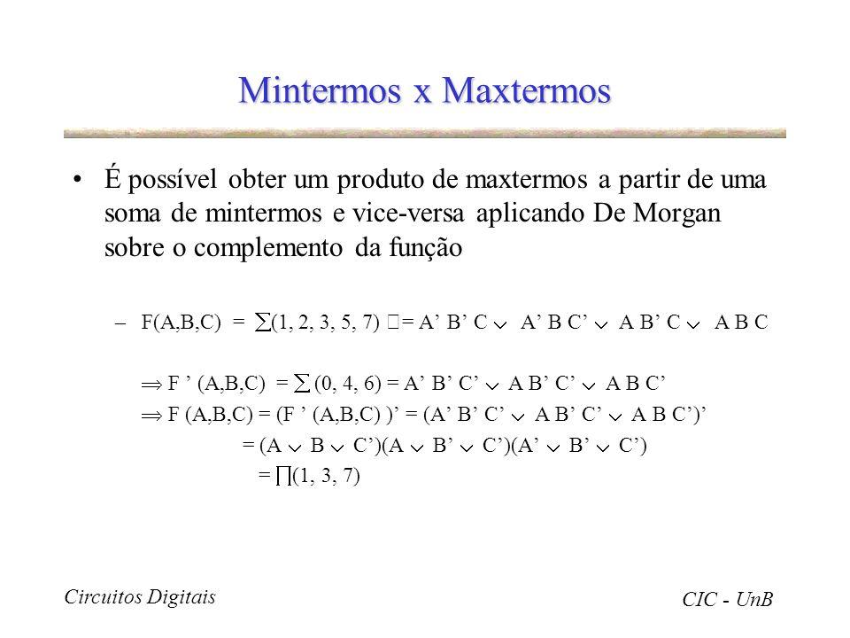 Mintermos x Maxtermos