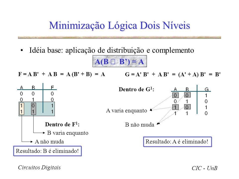 Minimização Lógica Dois Níveis