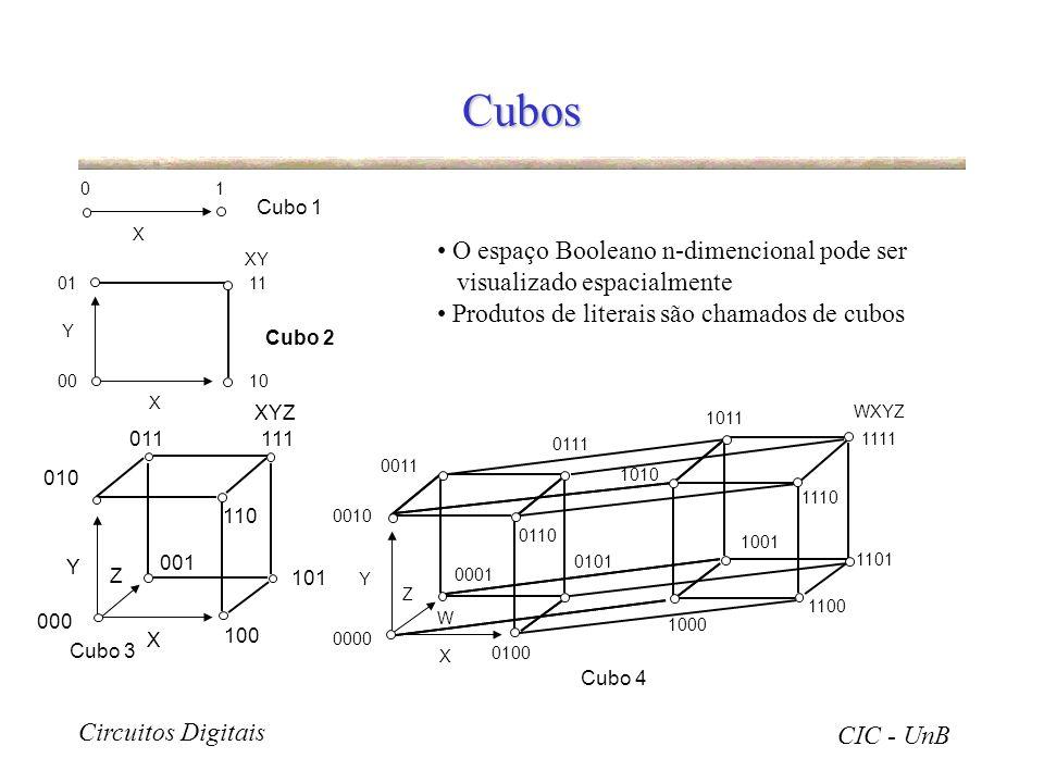 Cubos 1. Cubo 1. X. O espaço Booleano n-dimencional pode ser visualizado espacialmente. Produtos de literais são chamados de cubos.
