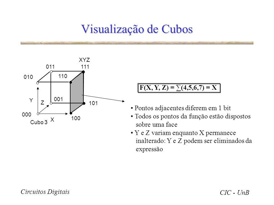 Visualização de Cubos F(X, Y, Z) = ∑(4,5,6,7) = X