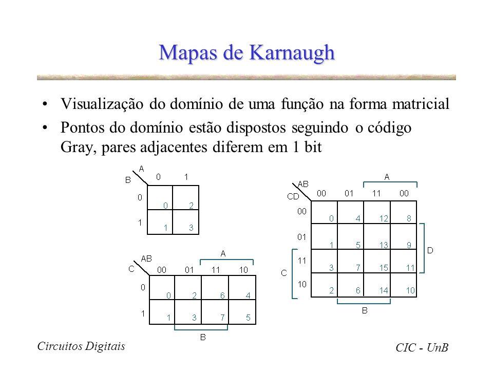 Mapas de Karnaugh Visualização do domínio de uma função na forma matricial.
