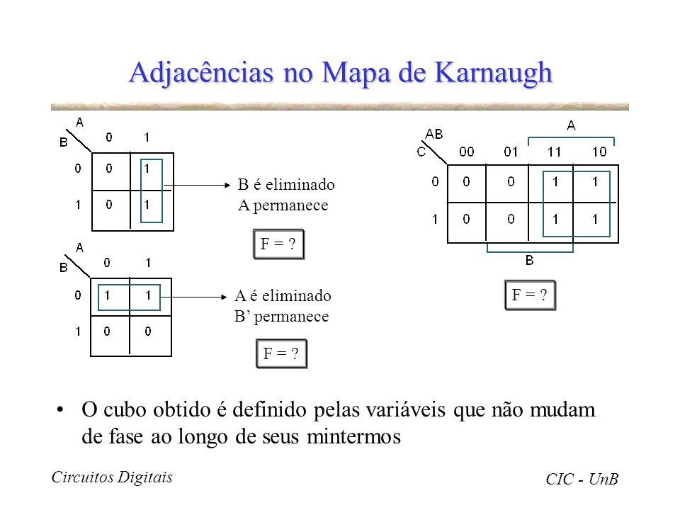 Adjacências no Mapa de Karnaugh