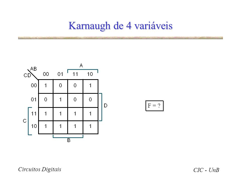 Karnaugh de 4 variáveis F =