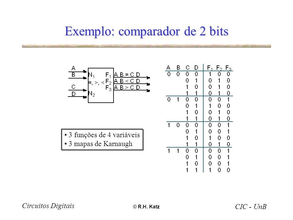 Exemplo: comparador de 2 bits