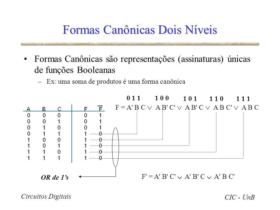 Formas Canônicas Dois Níveis
