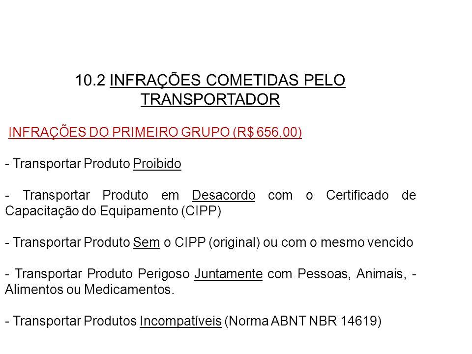 10.2 INFRAÇÕES COMETIDAS PELO TRANSPORTADOR