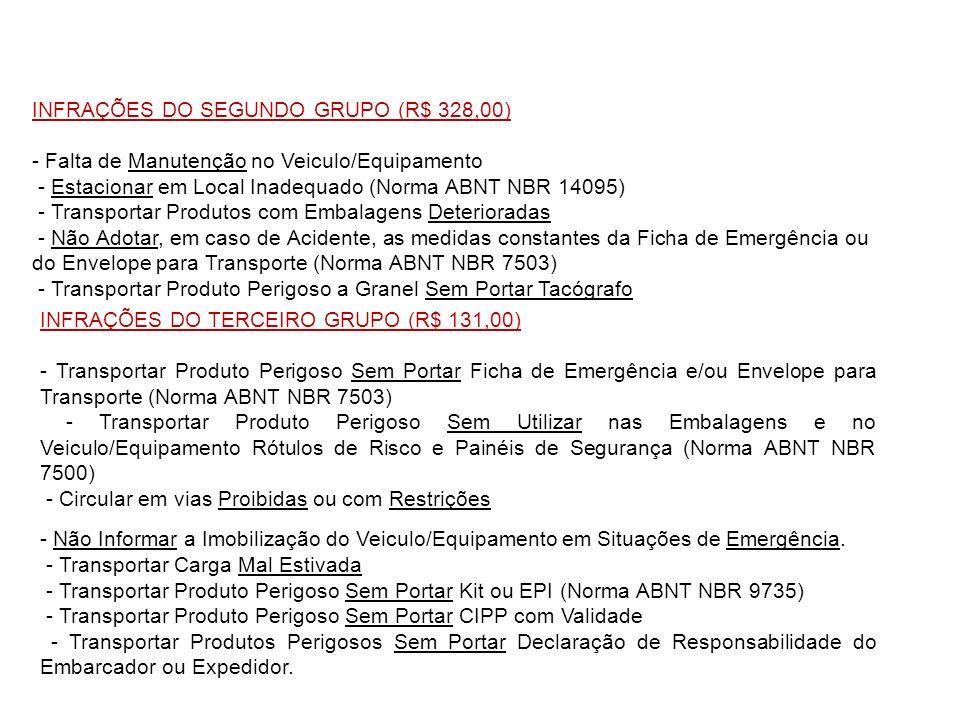 INFRAÇÕES DO SEGUNDO GRUPO (R$ 328,00)