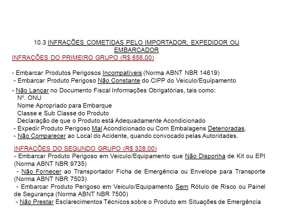 10.3 INFRAÇÕES COMETIDAS PELO IMPORTADOR, EXPEDIDOR OU EMBARCADOR
