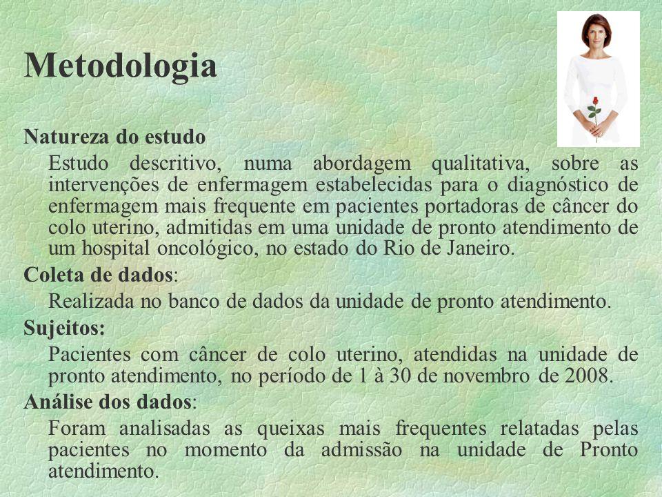 Metodologia Natureza do estudo