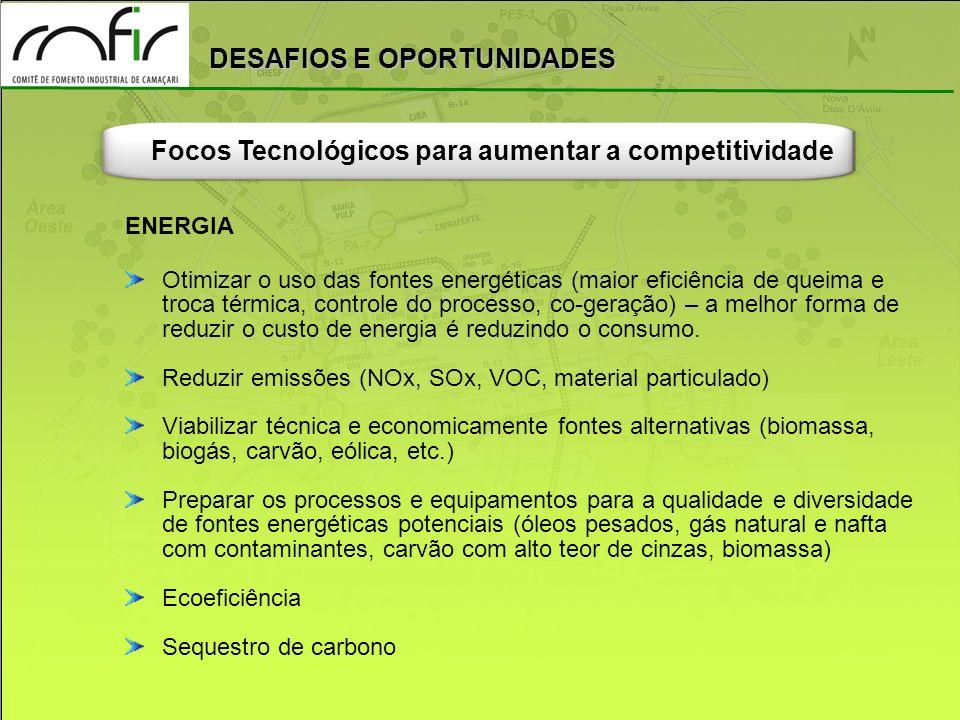 Focos Tecnológicos para aumentar a competitividade
