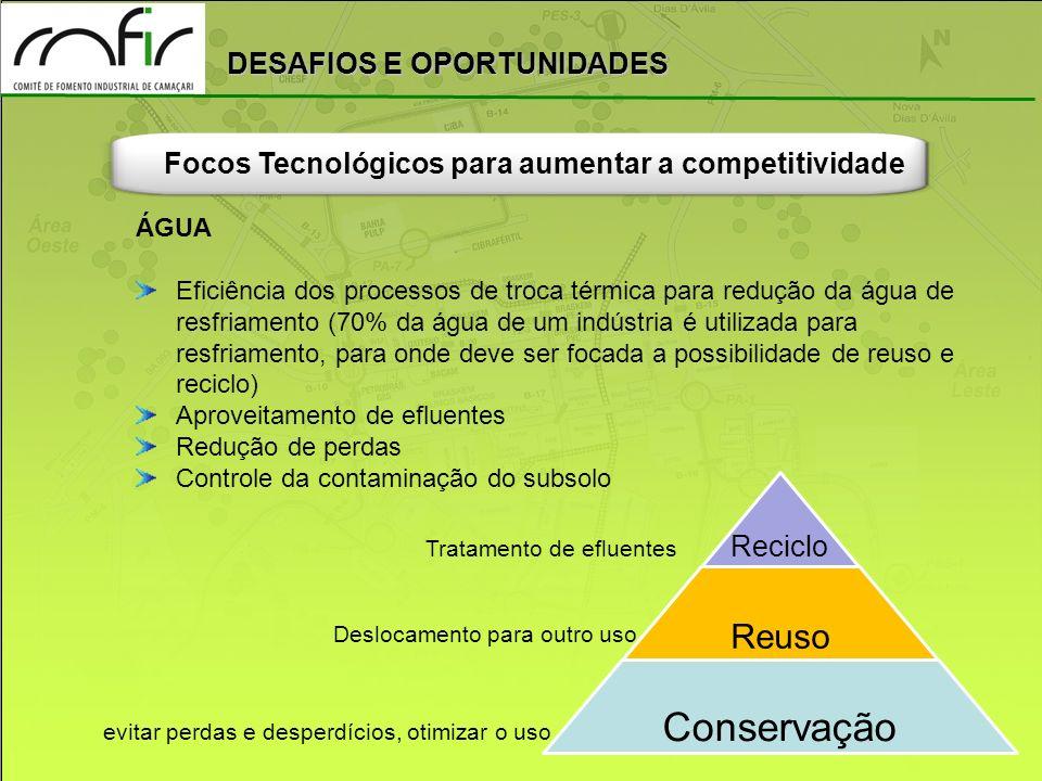 Conservação Reuso Focos Tecnológicos para aumentar a competitividade
