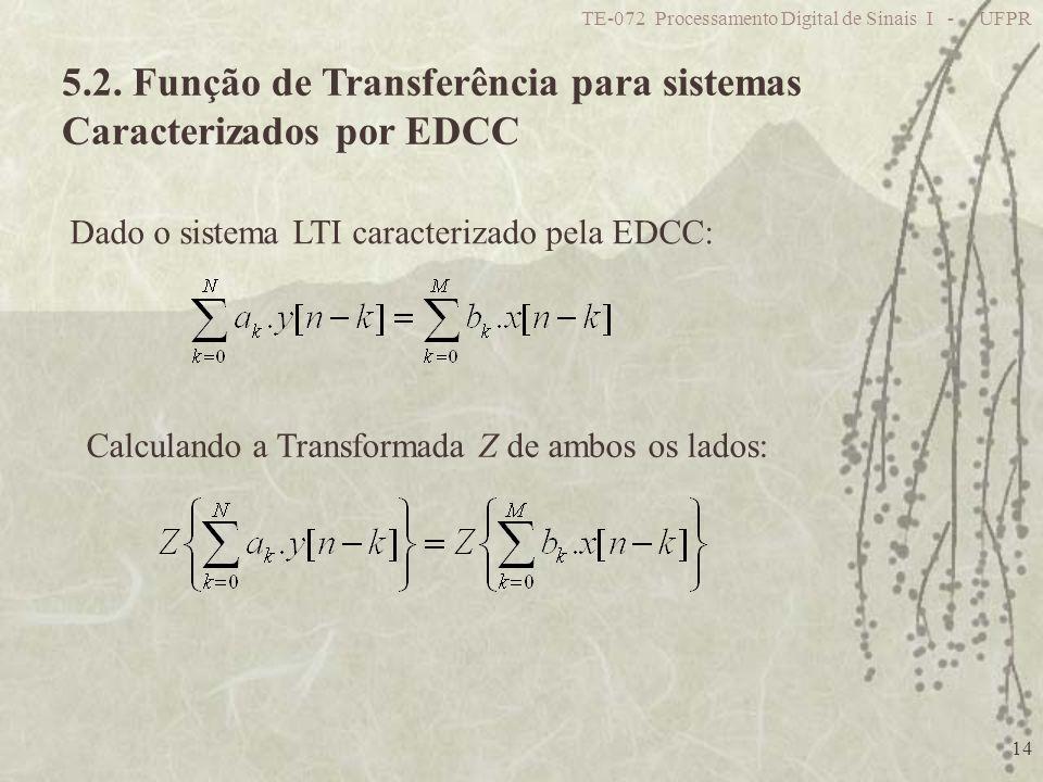 5.2. Função de Transferência para sistemas Caracterizados por EDCC