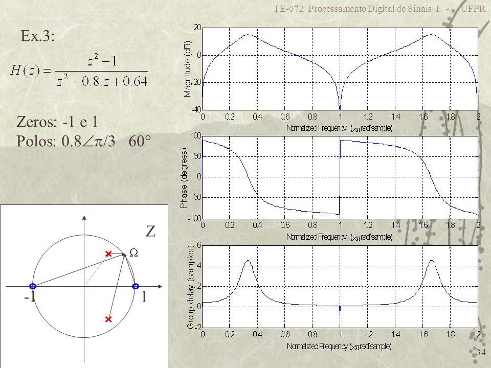 Ex.3: Zeros: -1 e 1 Polos: 0.8/3 60° 1 -1 Z 