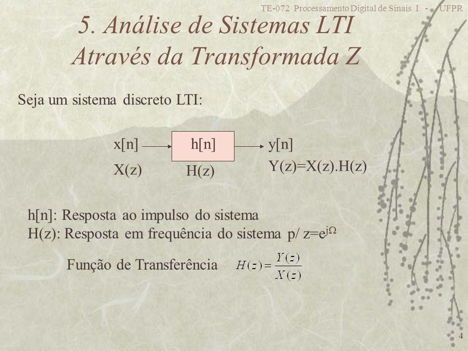 5. Análise de Sistemas LTI Através da Transformada Z