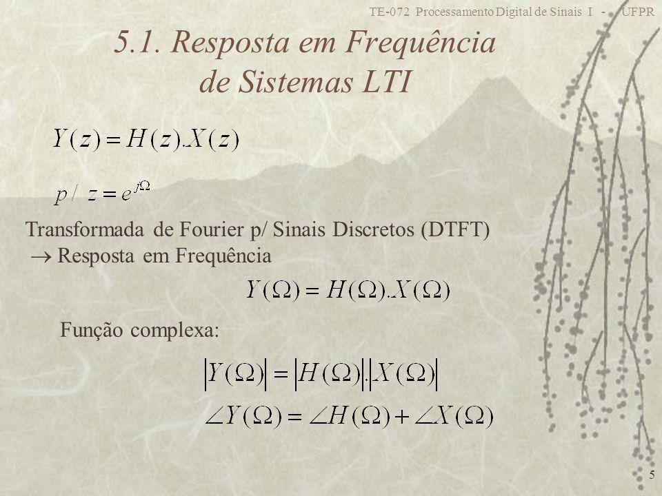 5.1. Resposta em Frequência de Sistemas LTI