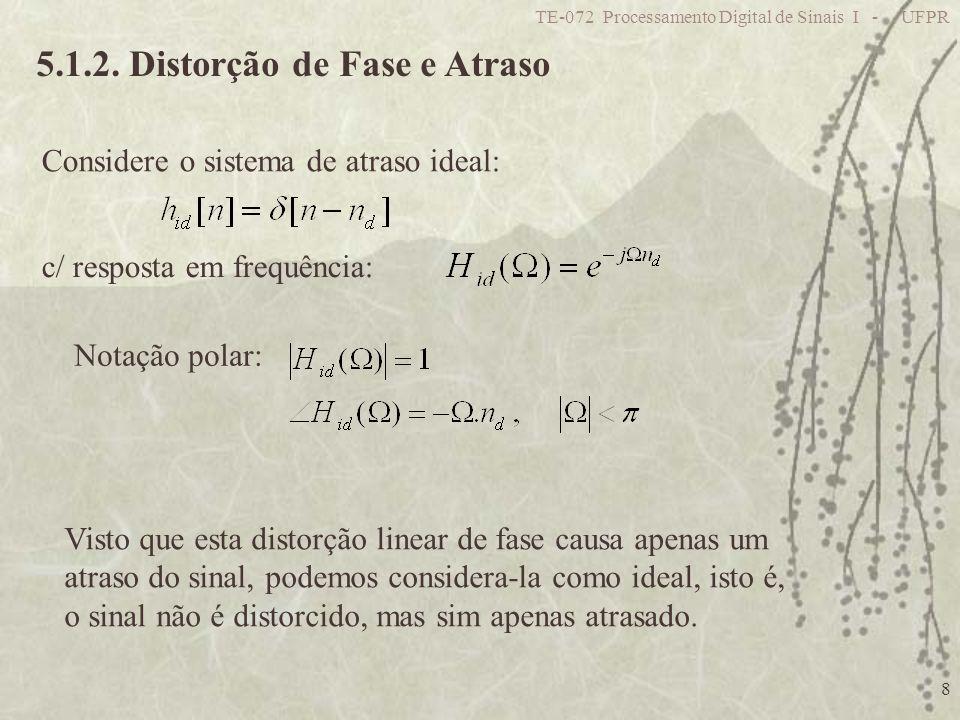 5.1.2. Distorção de Fase e Atraso