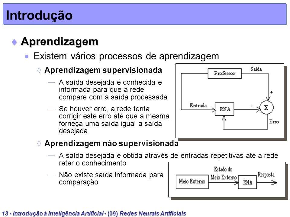 Introdução Aprendizagem Existem vários processos de aprendizagem