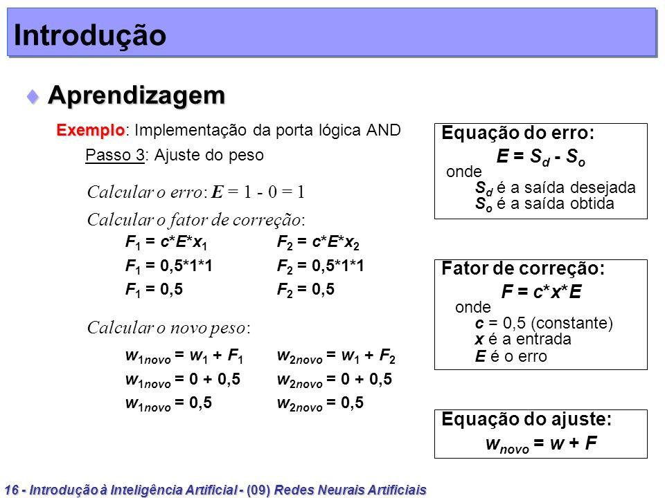 Introdução Aprendizagem Equação do erro: E = Sd - So