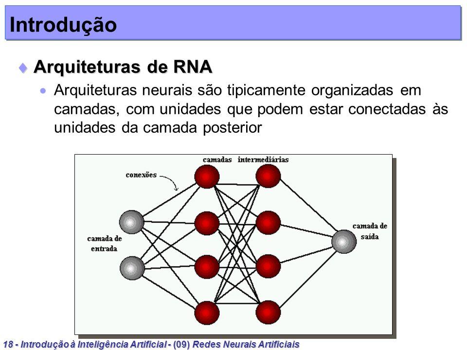 Introdução Arquiteturas de RNA