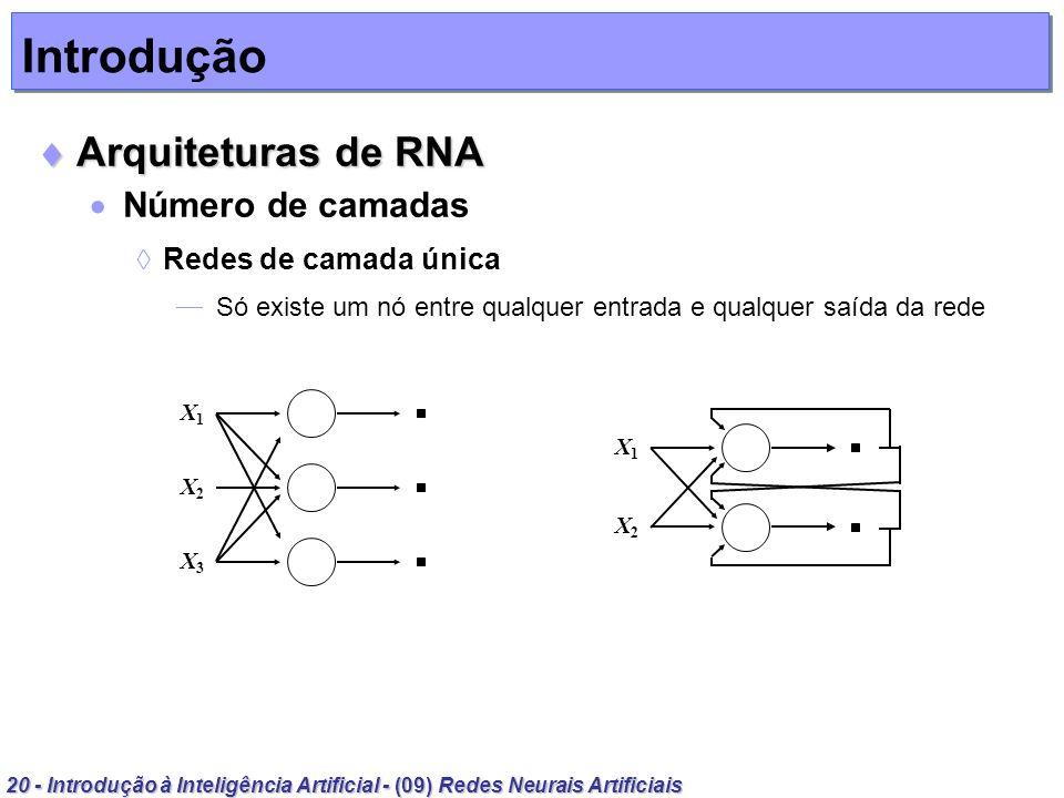Introdução Arquiteturas de RNA Número de camadas Redes de camada única