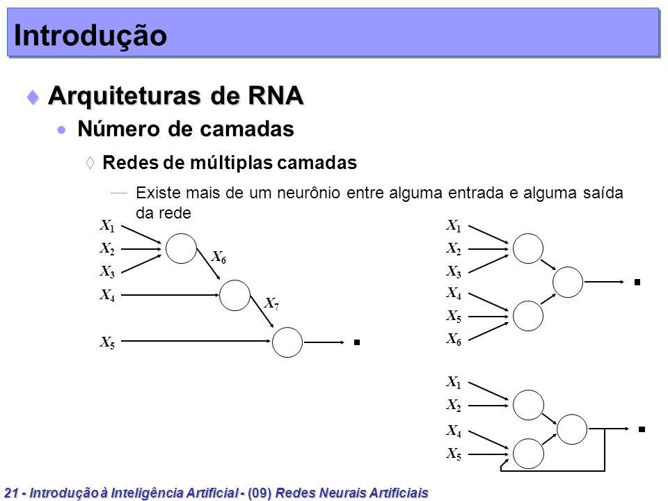 Introdução Arquiteturas de RNA Número de camadas